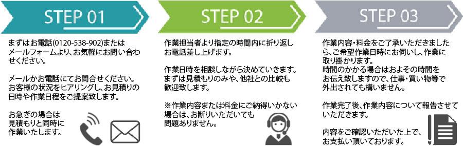 神奈川片付け110番作業の流れ